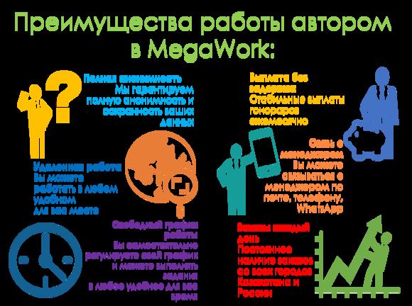 Работа по написанию контрольных вакансии 3733